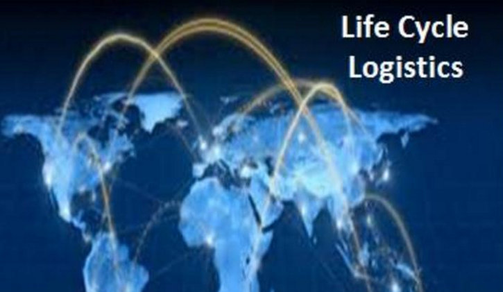 """role of warehousing in physical distirbution system essay Logistics management """"logistic is the process of planning, implementing and controlling the efficient, effective flow of goods storage of goods, services and related information from the."""