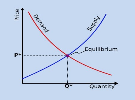 Managerial economics case studies with answers