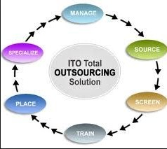 A major challenge with an insourcing outsourcing analysis involves gathering reliable data. Discuss the various groups that should be involved when conducting an insourcing outsourcing analysis